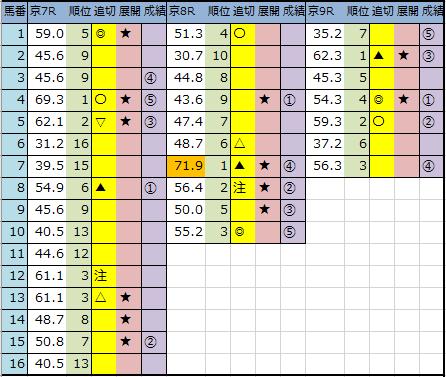f:id:onix-oniku:20200530143753p:plain