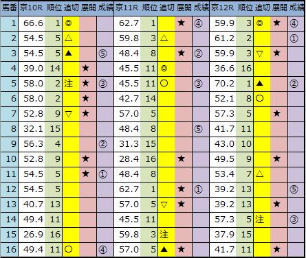 f:id:onix-oniku:20200530162058p:plain