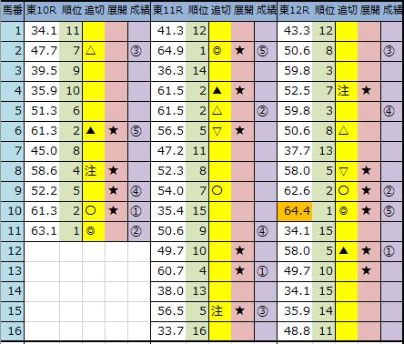 f:id:onix-oniku:20200530163734p:plain