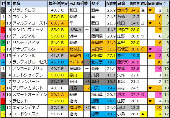 f:id:onix-oniku:20200530174212p:plain