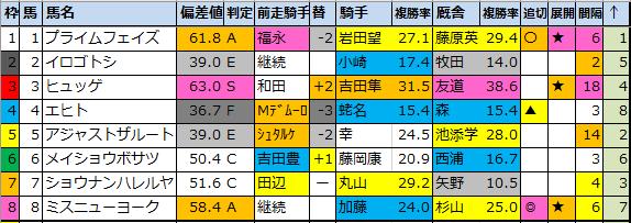 f:id:onix-oniku:20200530174409p:plain