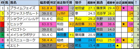 f:id:onix-oniku:20200530174628p:plain