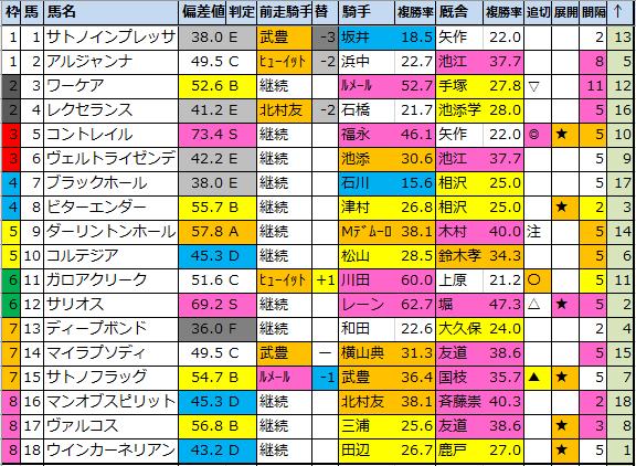 f:id:onix-oniku:20200530180031p:plain