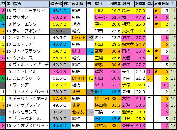 f:id:onix-oniku:20200530181245p:plain
