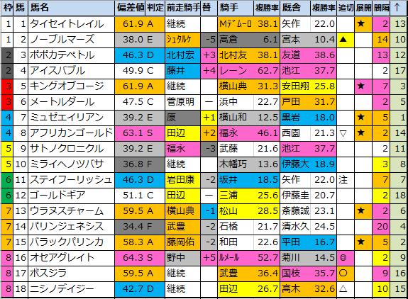 f:id:onix-oniku:20200530184427p:plain