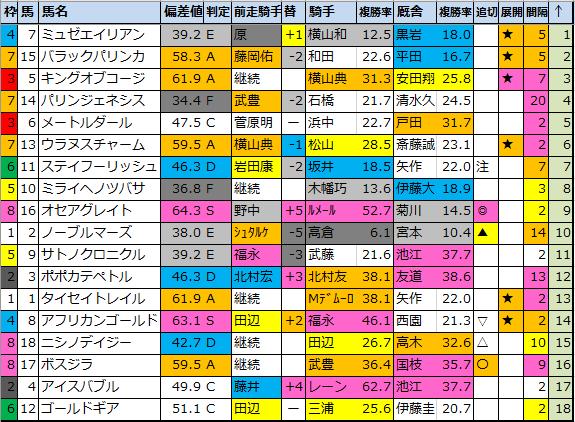 f:id:onix-oniku:20200530185622p:plain