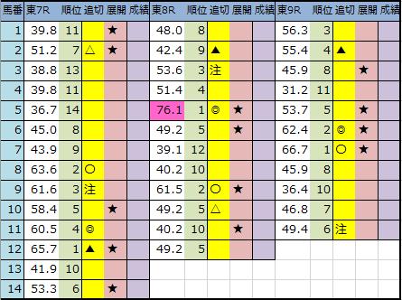 f:id:onix-oniku:20200530193712p:plain