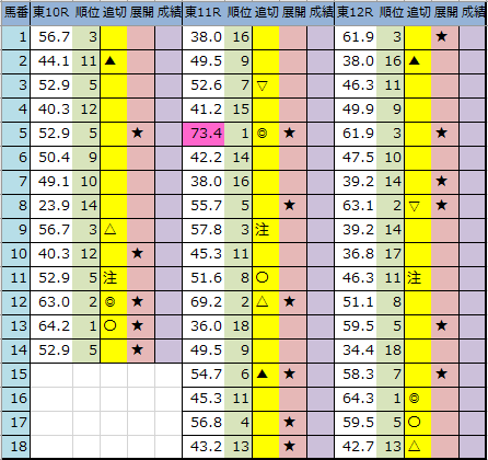 f:id:onix-oniku:20200530193812p:plain