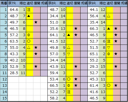f:id:onix-oniku:20200530193845p:plain