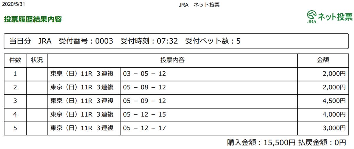 f:id:onix-oniku:20200531073349p:plain
