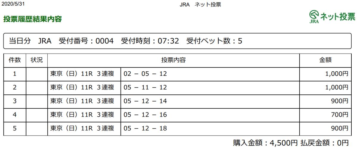f:id:onix-oniku:20200531073424p:plain