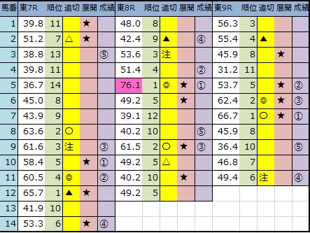 f:id:onix-oniku:20200531143727p:plain