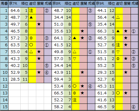 f:id:onix-oniku:20200531150204p:plain