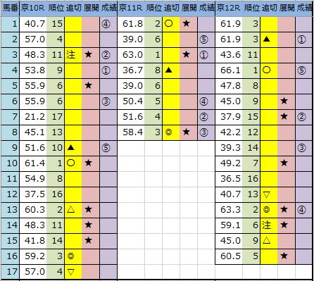 f:id:onix-oniku:20200531164910p:plain