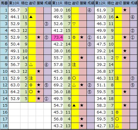 f:id:onix-oniku:20200531171318p:plain