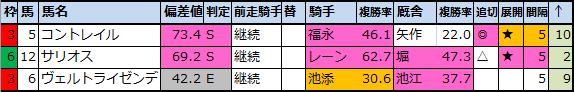 f:id:onix-oniku:20200604200046p:plain