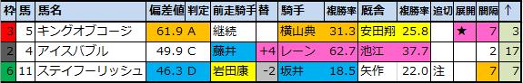 f:id:onix-oniku:20200604201633p:plain