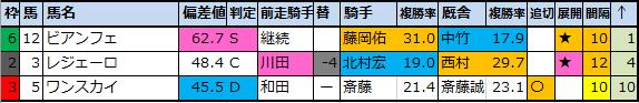 f:id:onix-oniku:20200604203400p:plain