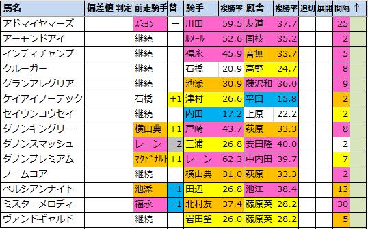 f:id:onix-oniku:20200604235913p:plain