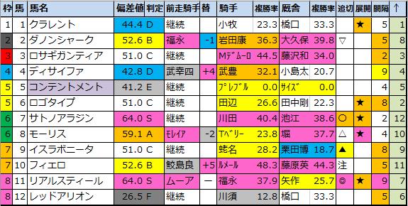 f:id:onix-oniku:20200605001734p:plain