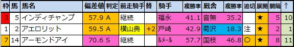 f:id:onix-oniku:20200605004101p:plain