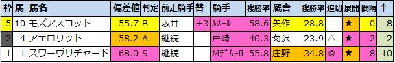 f:id:onix-oniku:20200605004131p:plain