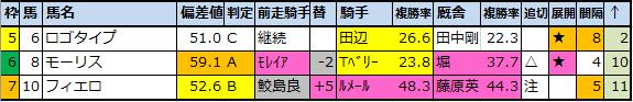 f:id:onix-oniku:20200605004245p:plain