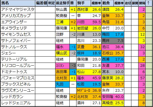 f:id:onix-oniku:20200605011507p:plain