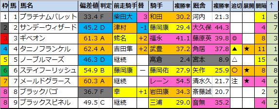 f:id:onix-oniku:20200605012316p:plain