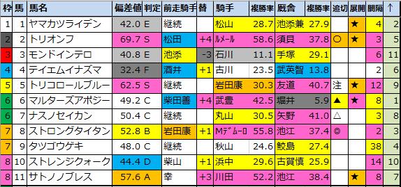 f:id:onix-oniku:20200605012346p:plain