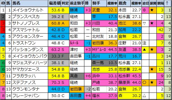 f:id:onix-oniku:20200605012446p:plain