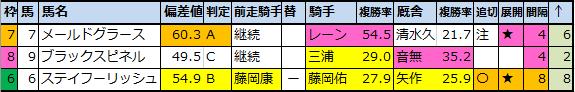 f:id:onix-oniku:20200605014242p:plain