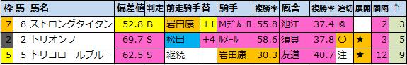 f:id:onix-oniku:20200605014320p:plain