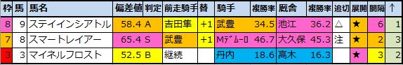 f:id:onix-oniku:20200605014352p:plain