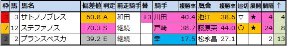 f:id:onix-oniku:20200605014433p:plain