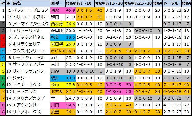 f:id:onix-oniku:20200605154435p:plain