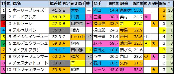 f:id:onix-oniku:20200605165206p:plain