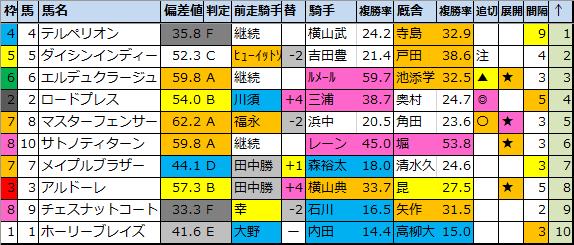 f:id:onix-oniku:20200605165753p:plain