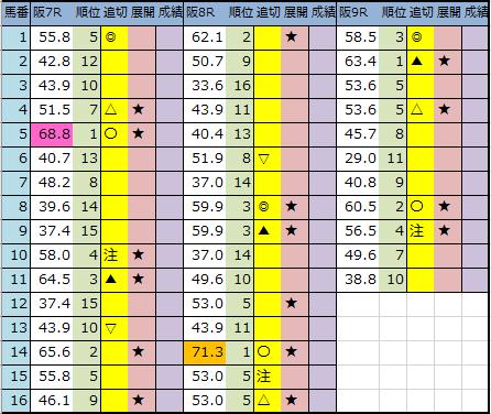 f:id:onix-oniku:20200605181403p:plain