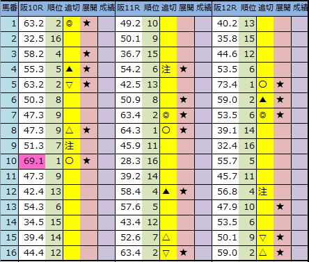 f:id:onix-oniku:20200605181435p:plain
