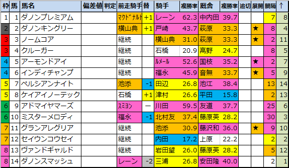 f:id:onix-oniku:20200605183032p:plain