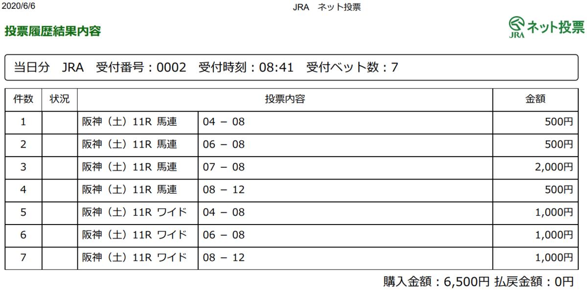 f:id:onix-oniku:20200606084223p:plain