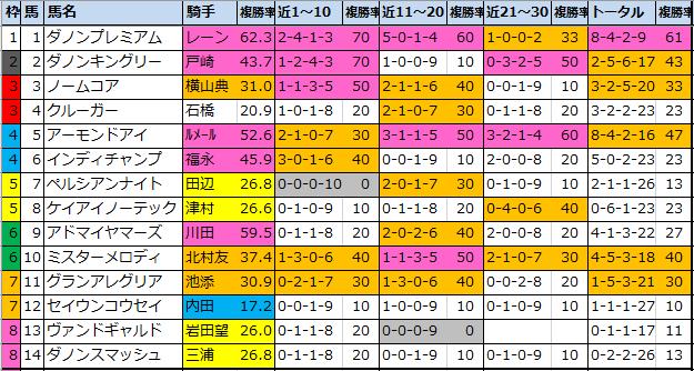 f:id:onix-oniku:20200606112951p:plain