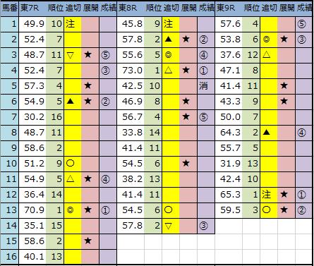 f:id:onix-oniku:20200606145426p:plain