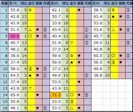 f:id:onix-oniku:20200606145458p:plain
