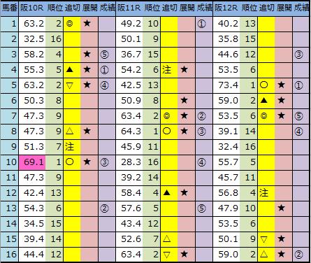 f:id:onix-oniku:20200606162845p:plain