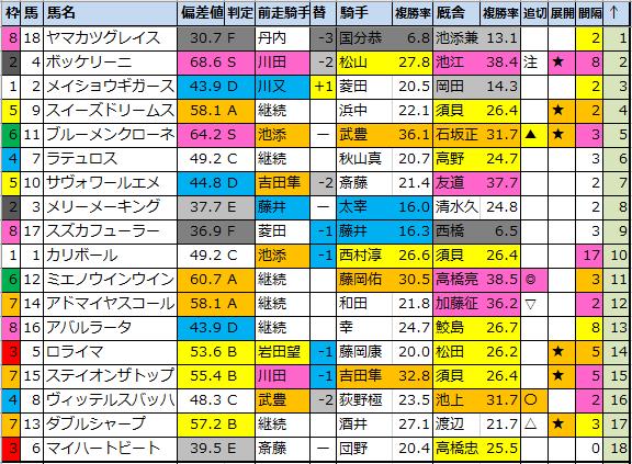 f:id:onix-oniku:20200606174422p:plain