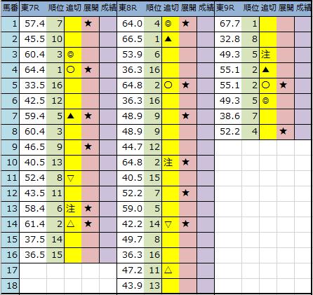 f:id:onix-oniku:20200606190752p:plain