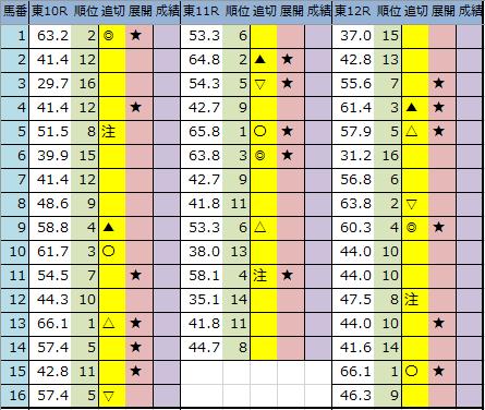 f:id:onix-oniku:20200606190823p:plain