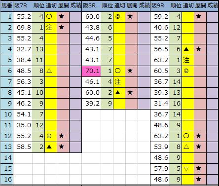 f:id:onix-oniku:20200606190855p:plain